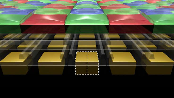काय आहे Dual Pixel Auto Focus तंत्र?